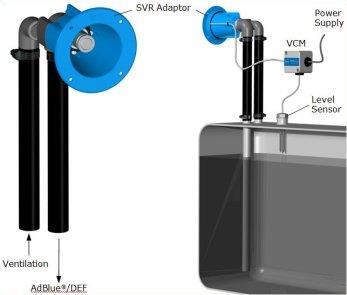 Tippavapaa tankkausjärjestelmä automaattisella ajoneuvo tunnistuksella